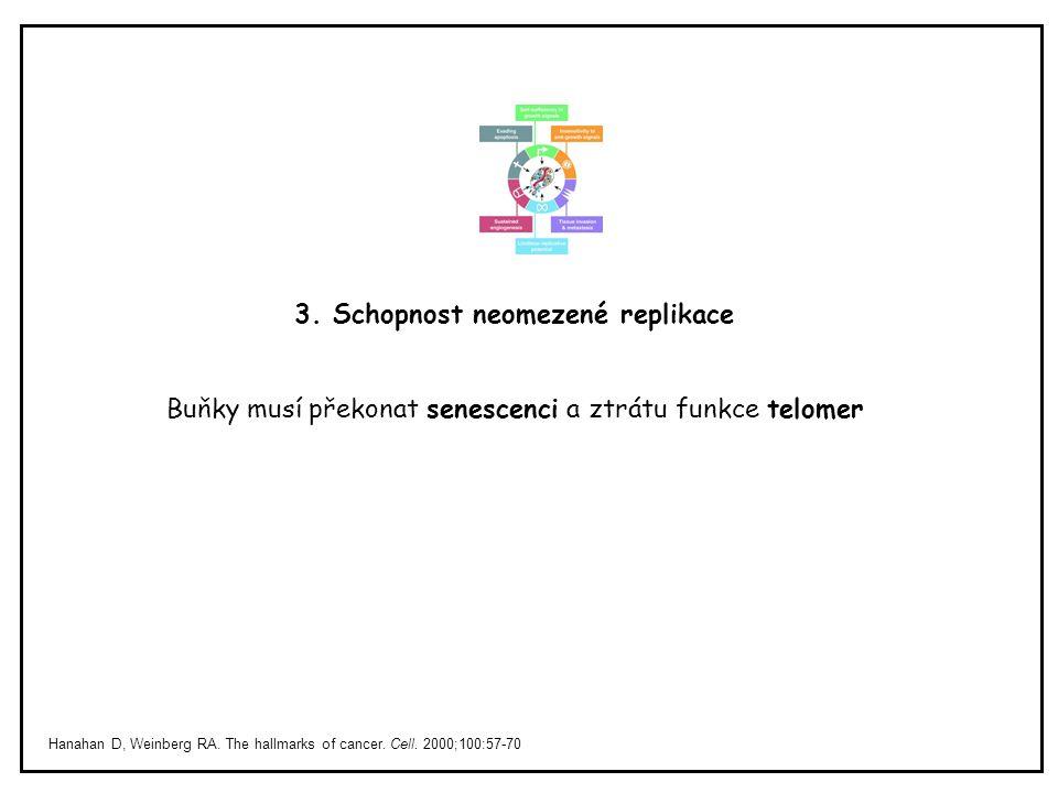 3. Schopnost neomezené replikace