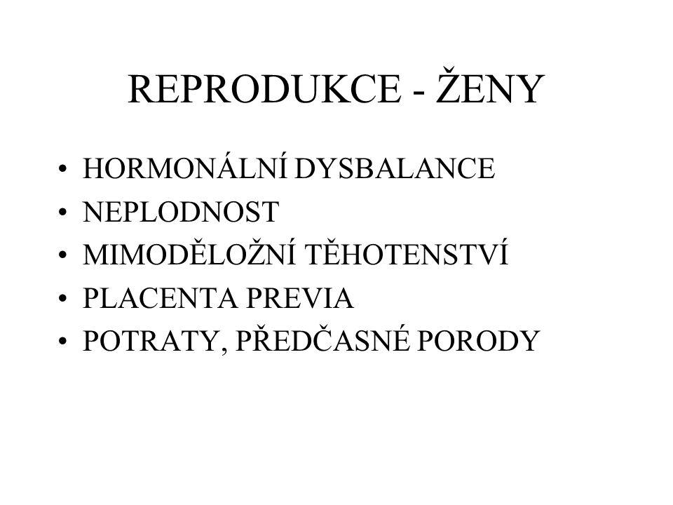 REPRODUKCE - ŽENY HORMONÁLNÍ DYSBALANCE NEPLODNOST