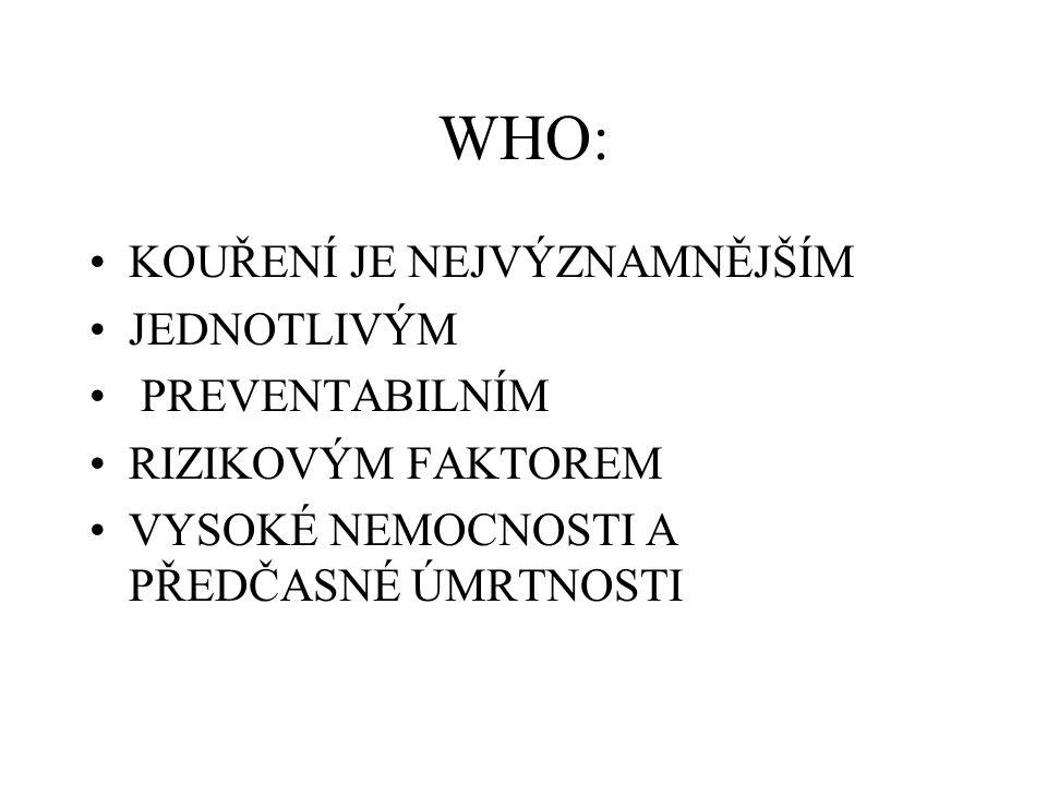 WHO: KOUŘENÍ JE NEJVÝZNAMNĚJŠÍM JEDNOTLIVÝM PREVENTABILNÍM