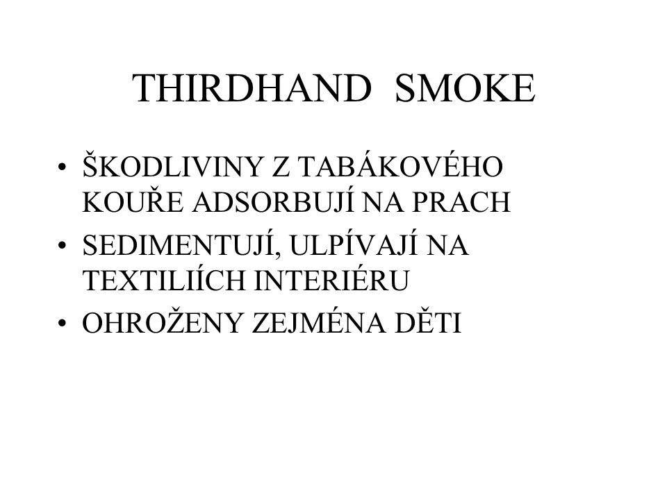 THIRDHAND SMOKE ŠKODLIVINY Z TABÁKOVÉHO KOUŘE ADSORBUJÍ NA PRACH