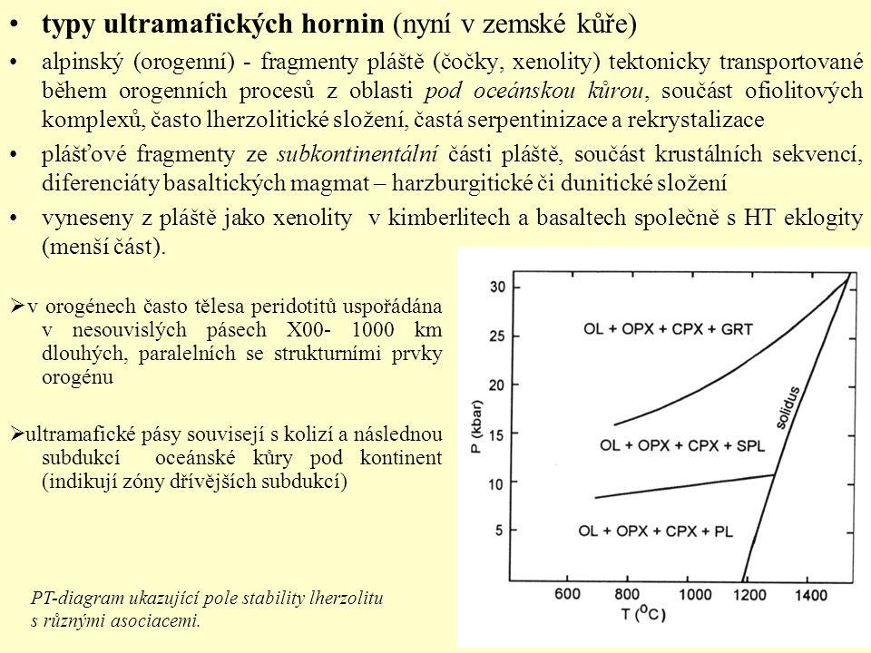 typy ultramafických hornin (nyní v zemské kůře)