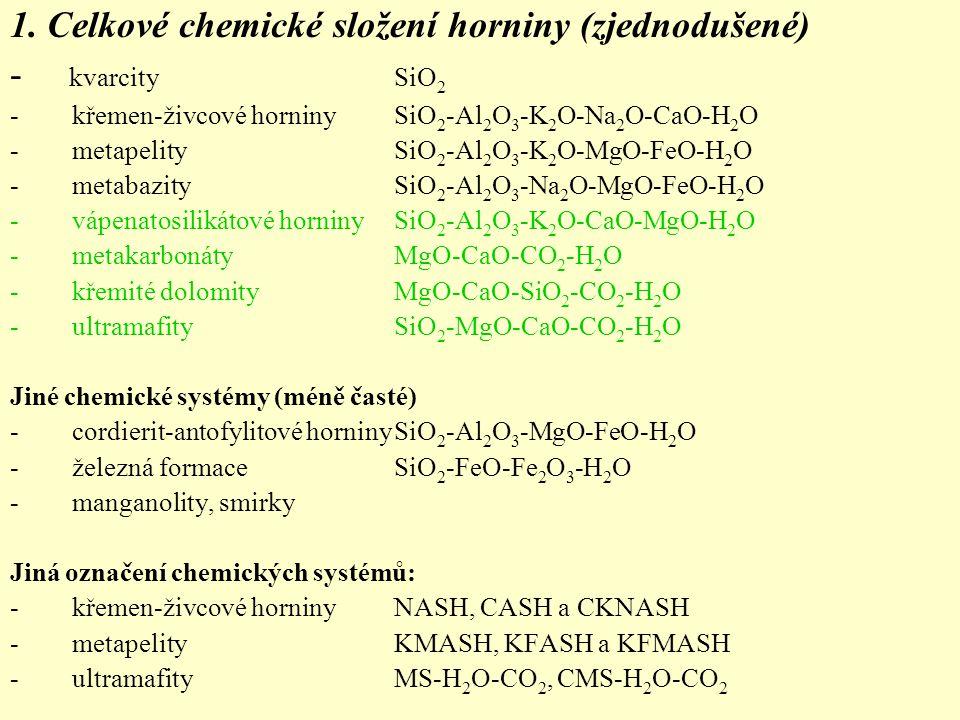 1. Celkové chemické složení horniny (zjednodušené) - kvarcity SiO2