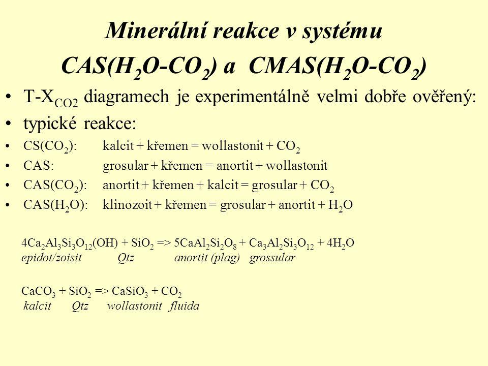 Minerální reakce v systému