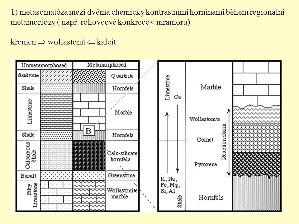 1) metasomatóza mezi dvěma chemicky kontrastními horninami během regionální metamorfózy ( např. rohovcové konkrece v mramoru)