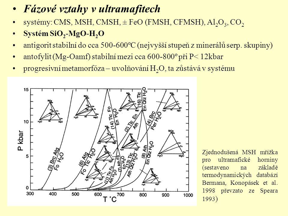 Fázové vztahy v ultramafitech