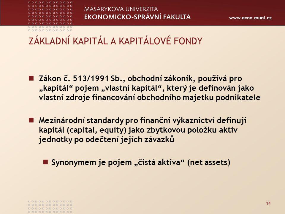 ZÁKLADNÍ KAPITÁL A KAPITÁLOVÉ FONDY