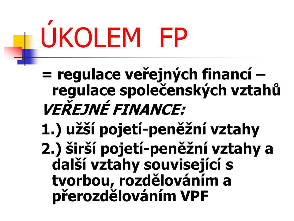 ÚKOLEM FP = regulace veřejných financí – regulace společenských vztahů