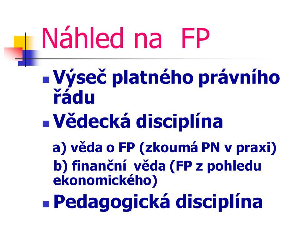 Náhled na FP Výseč platného právního řádu Vědecká disciplína
