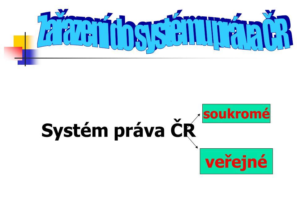 Zařazení do systému práva ČR