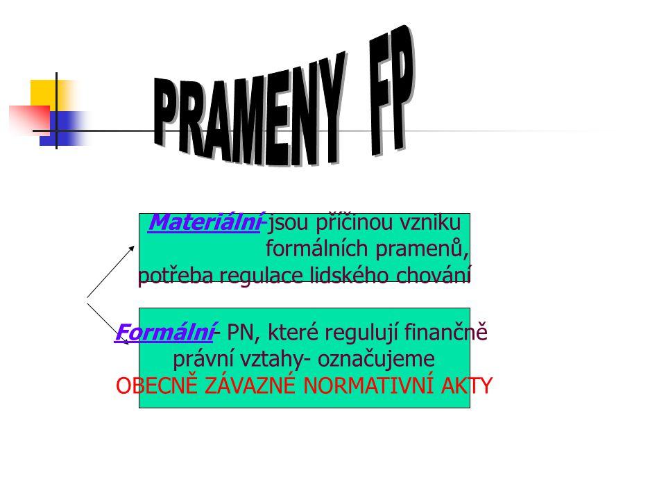 PRAMENY FP Materiální-jsou příčinou vzniku formálních pramenů,