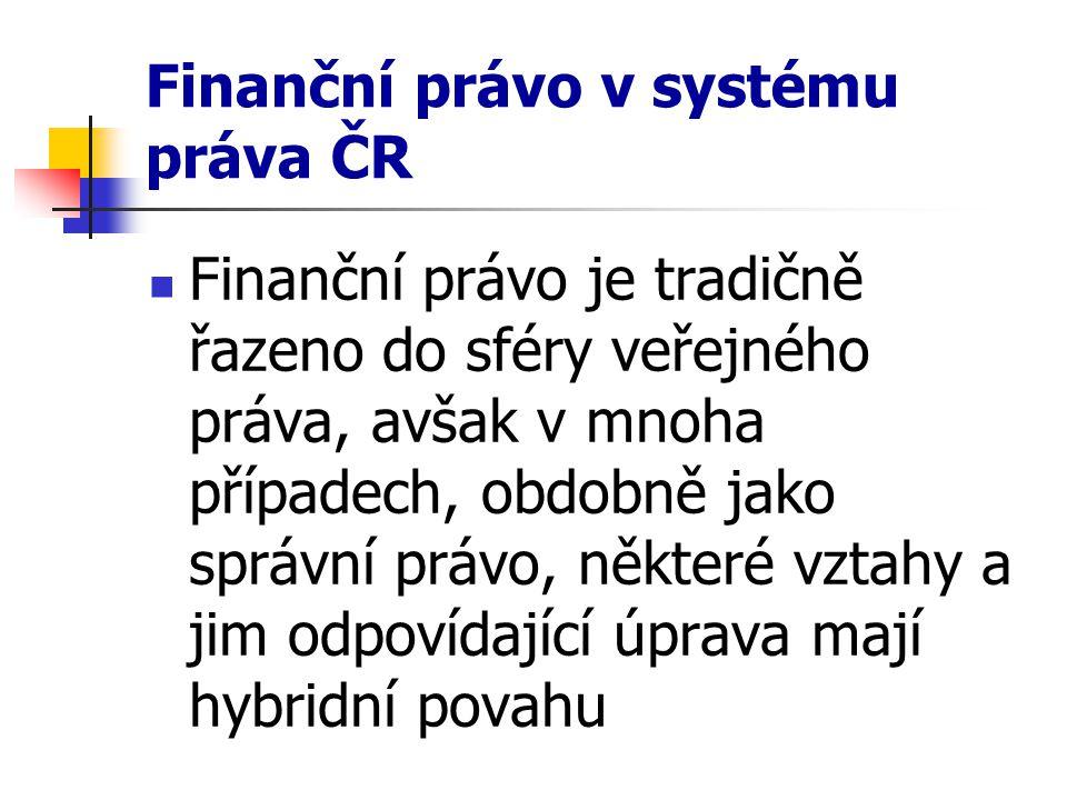 Finanční právo v systému práva ČR