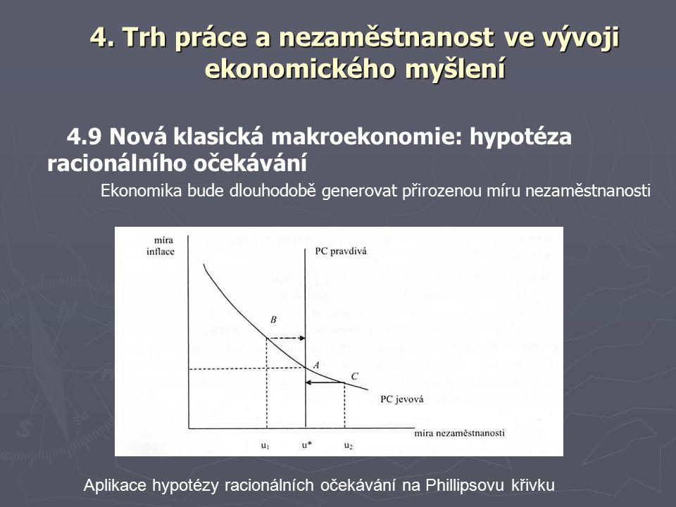 4. Trh práce a nezaměstnanost ve vývoji ekonomického myšlení