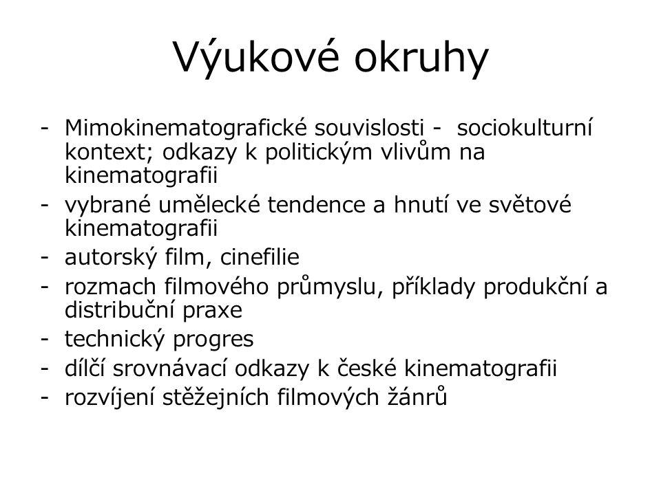 Výukové okruhy Mimokinematografické souvislosti - sociokulturní kontext; odkazy k politickým vlivům na kinematografii.