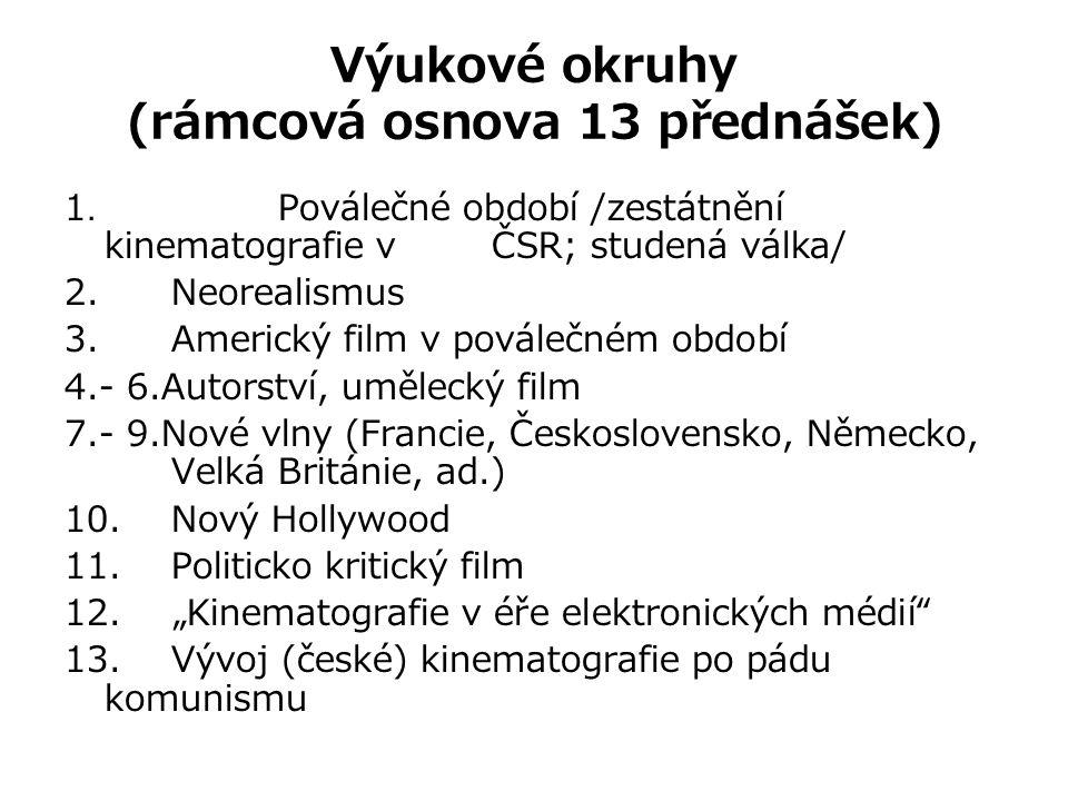 Výukové okruhy (rámcová osnova 13 přednášek)