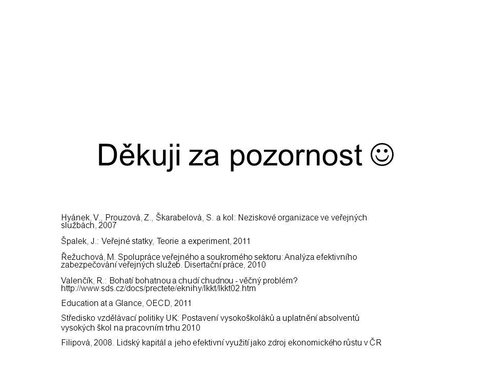 Děkuji za pozornost  Hyánek, V., Prouzová, Z., Škarabelová, S. a kol: Neziskové organizace ve veřejných službách, 2007.