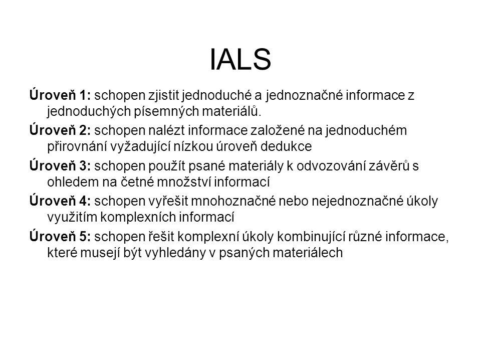 IALS Úroveň 1: schopen zjistit jednoduché a jednoznačné informace z jednoduchých písemných materiálů.