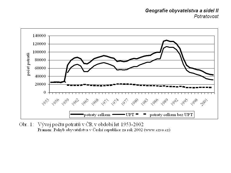Geografie obyvatelstva a sídel II