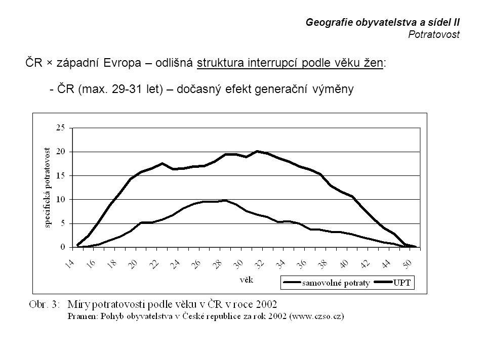 ČR × západní Evropa – odlišná struktura interrupcí podle věku žen: