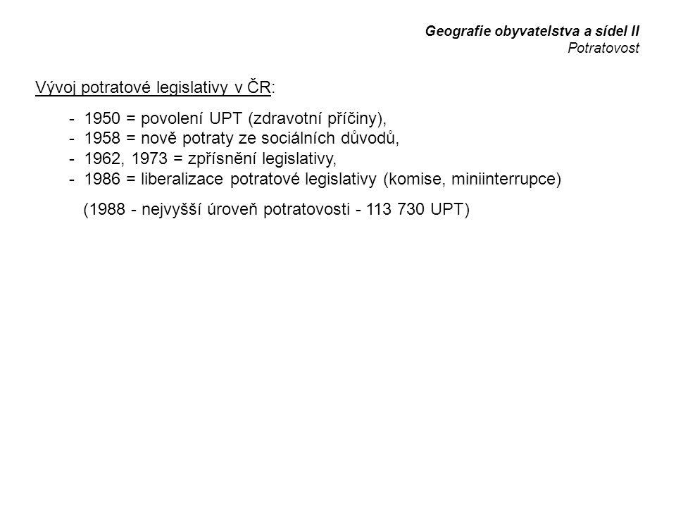 Vývoj potratové legislativy v ČR: