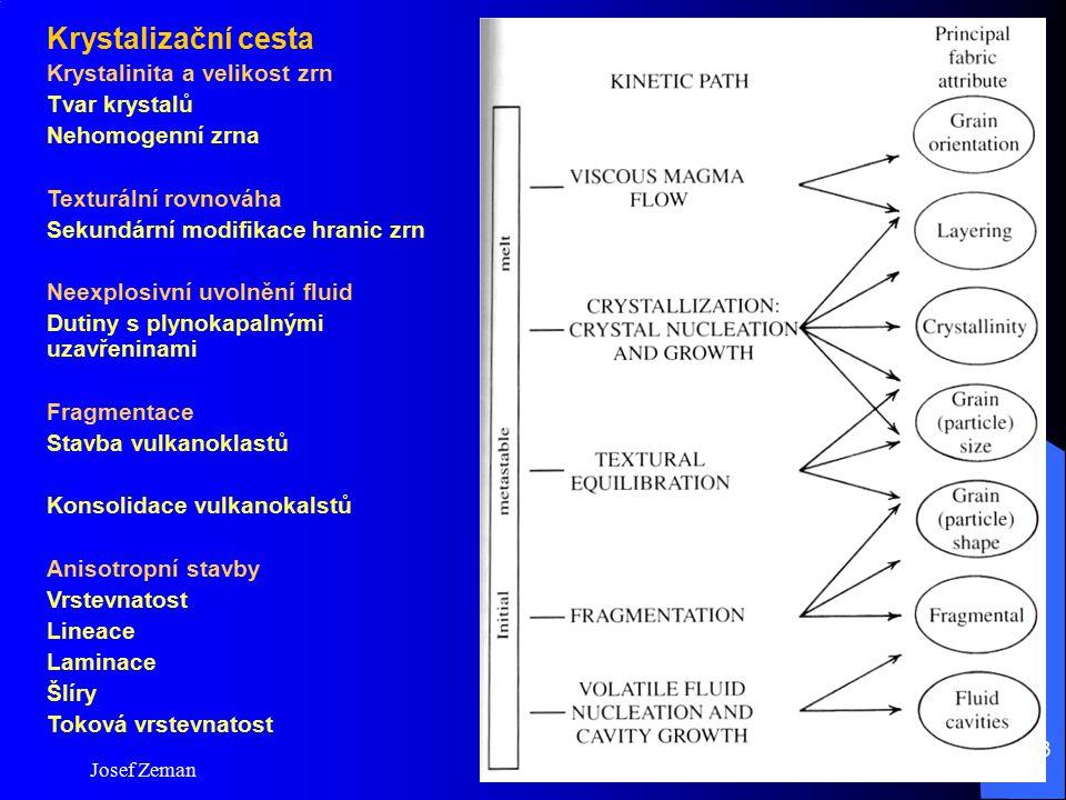Krystalizační cesta Krystalinita a velikost zrn Tvar krystalů