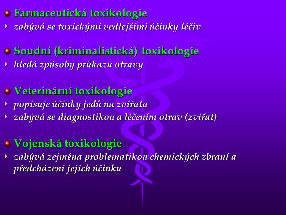 Farmaceutická toxikologie
