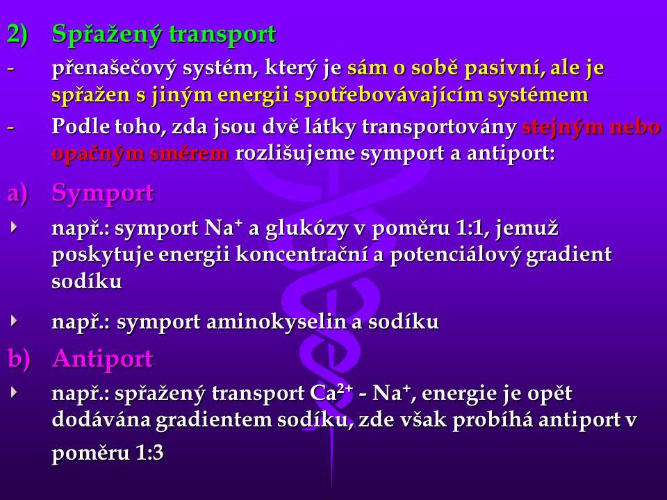 Spřažený transport Symport Antiport