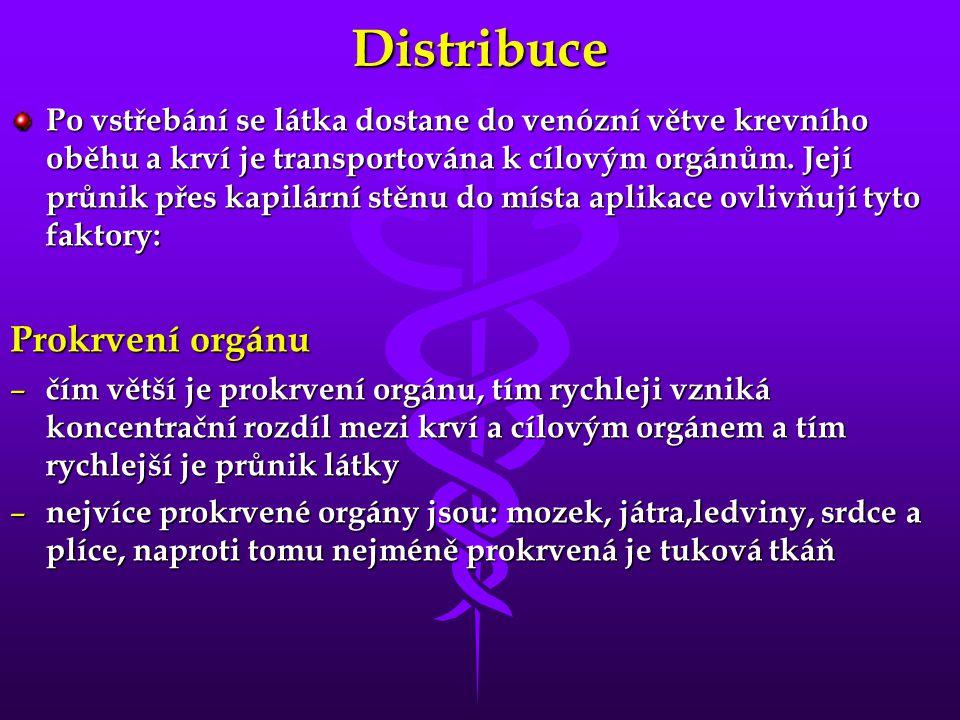 Distribuce Prokrvení orgánu