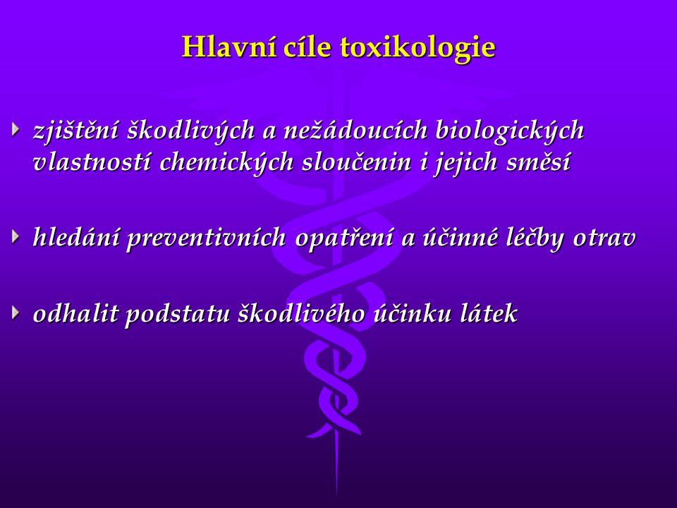 Hlavní cíle toxikologie