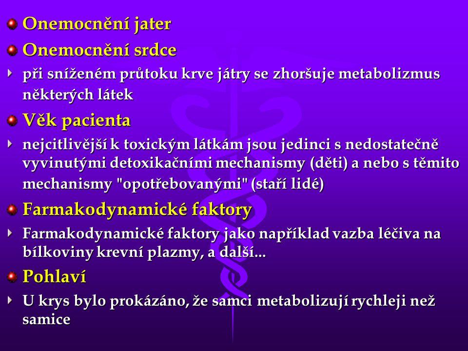 Farmakodynamické faktory