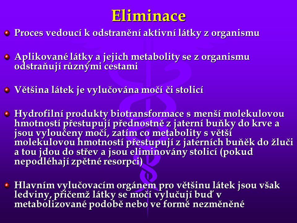 Eliminace Proces vedoucí k odstranění aktivní látky z organismu