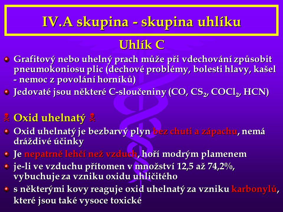 IV.A skupina - skupina uhlíku