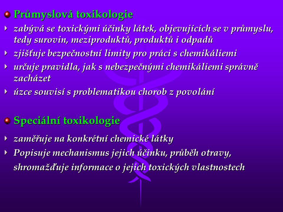Průmyslová toxikologie