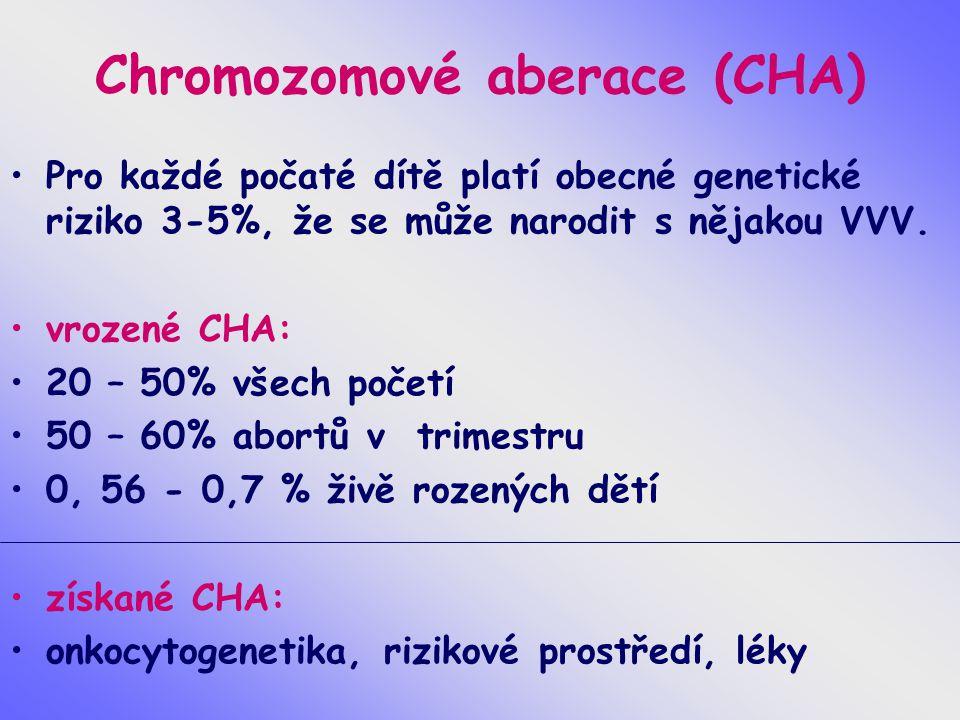 Chromozomové aberace (CHA)