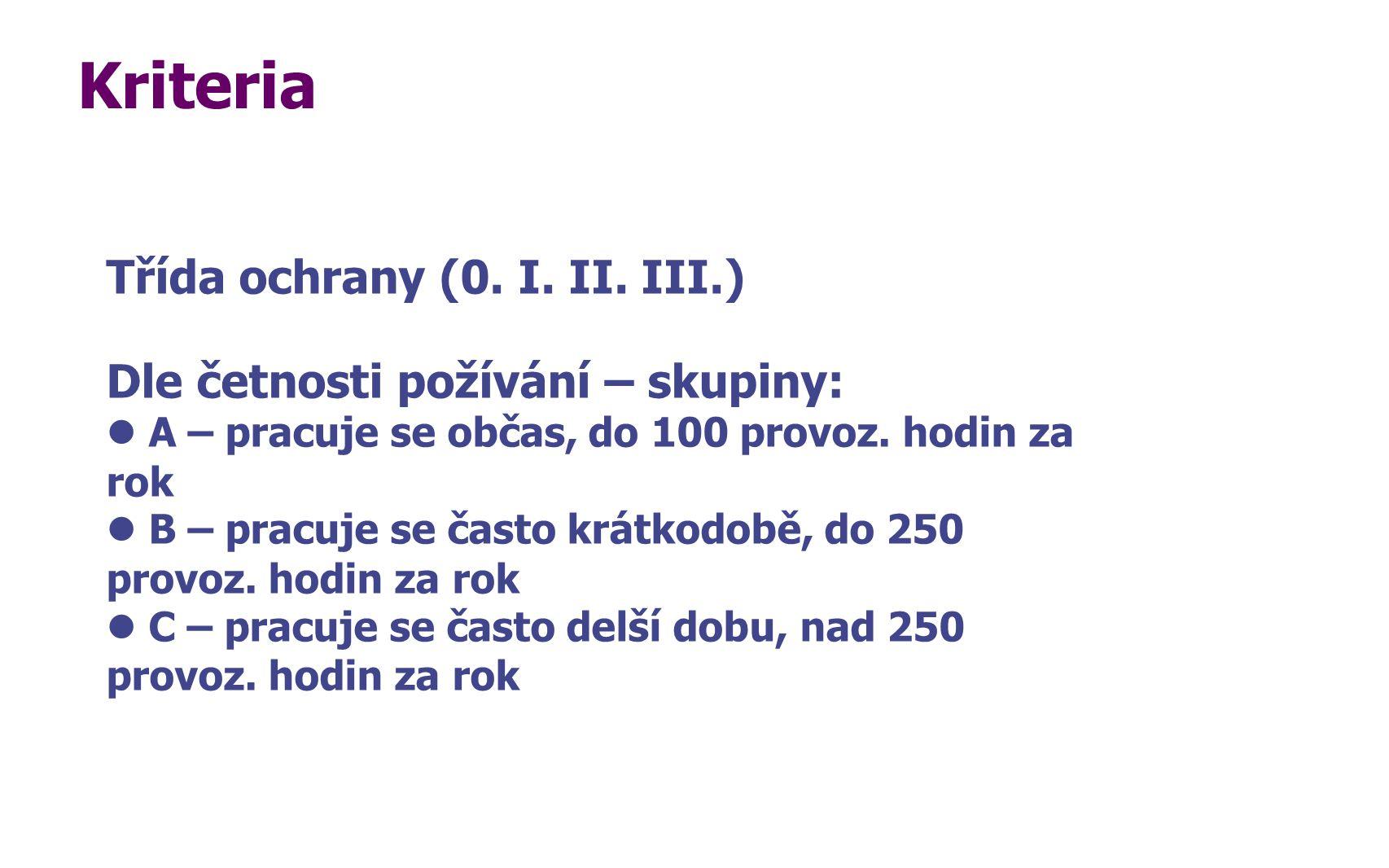 Kriteria Třída ochrany (0. I. II. III.)