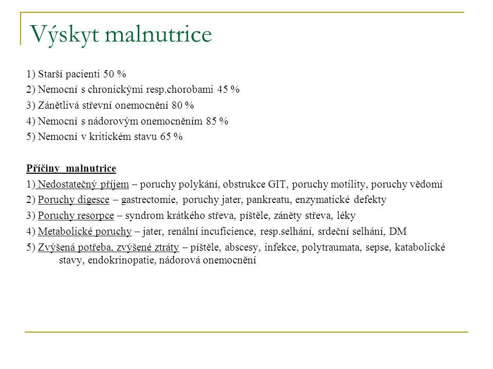 Výskyt malnutrice 1) Starší pacienti 50 %