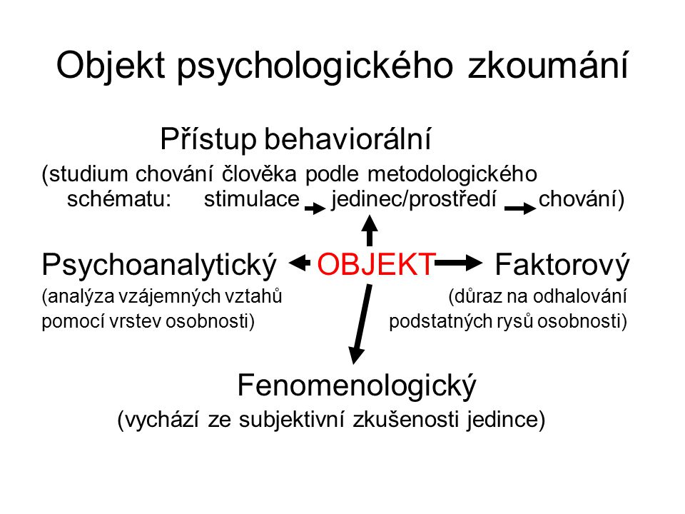 Objekt psychologického zkoumání