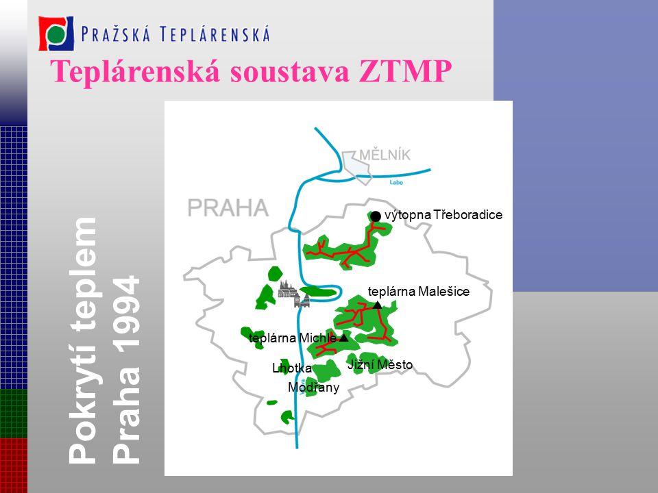 Pokrytí teplem Praha 1994 Teplárenská soustava ZTMP