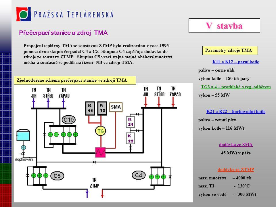 TG3 a 4 – protitlaké s reg. odběrem