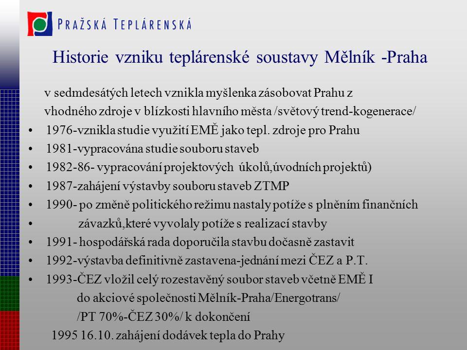 Historie vzniku teplárenské soustavy Mělník -Praha