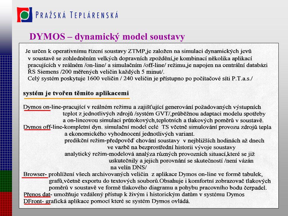 DYMOS – dynamický model soustavy