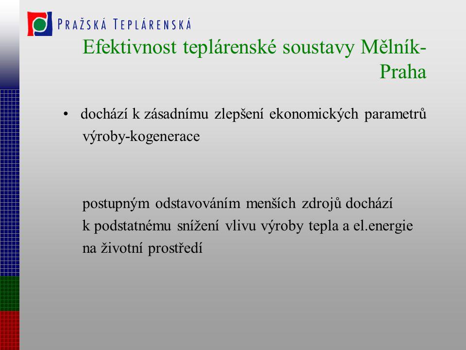 Efektivnost teplárenské soustavy Mělník-Praha