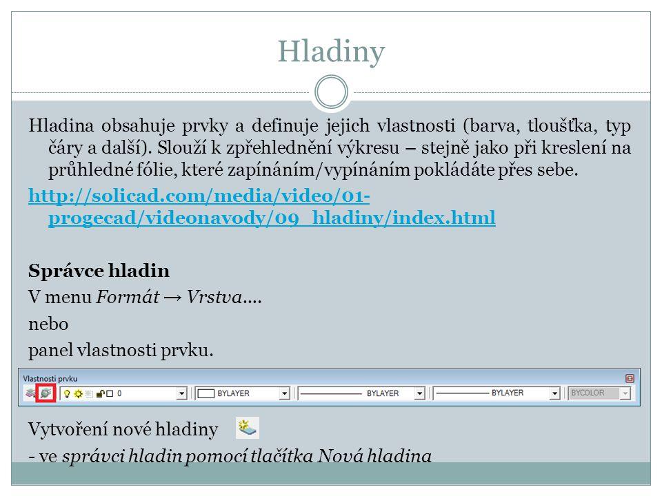 Hladiny