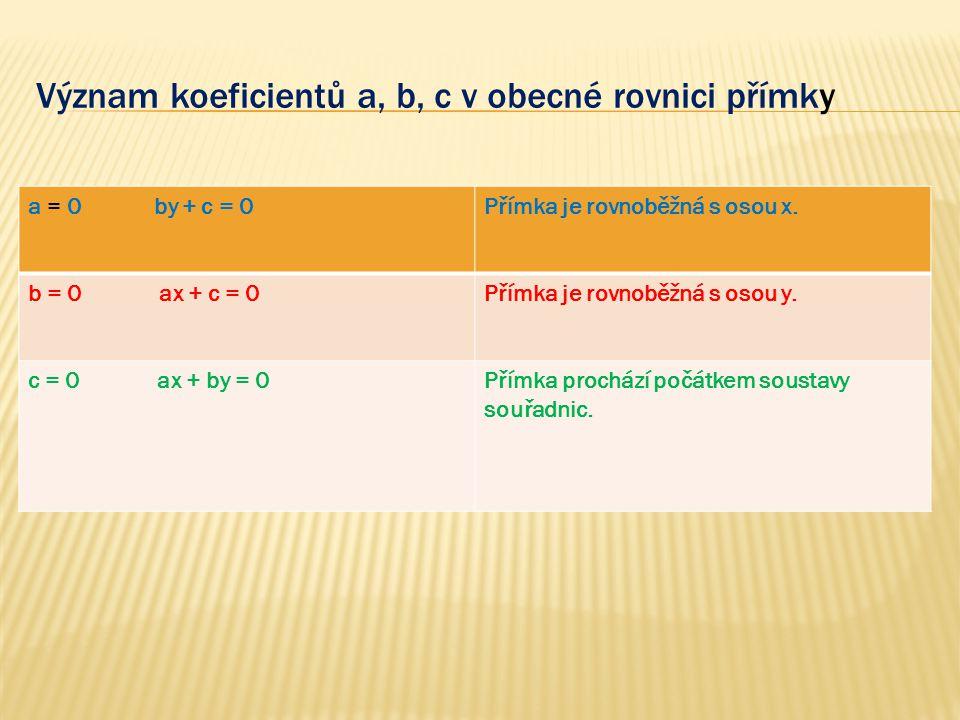 Význam koeficientů a, b, c v obecné rovnici přímky