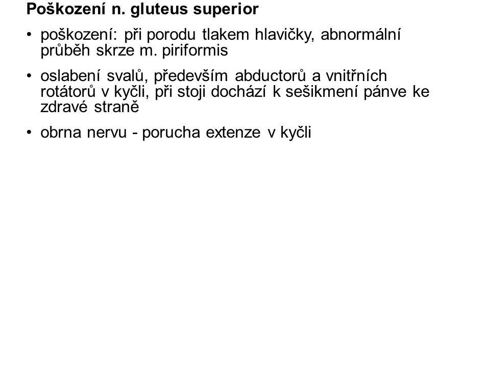 Poškození n. gluteus superior