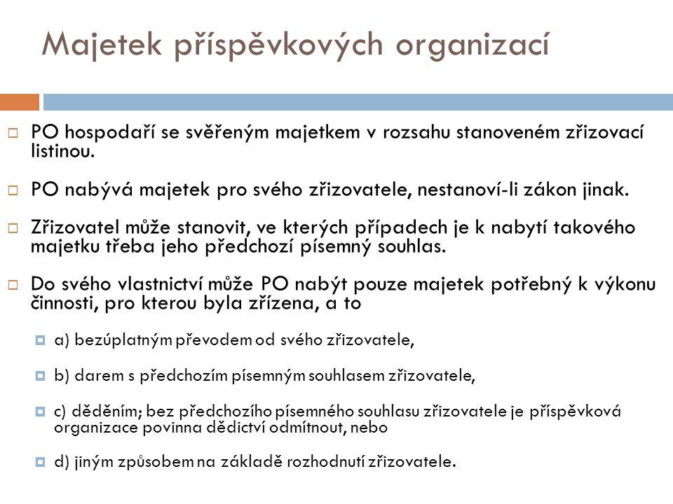 Majetek příspěvkových organizací