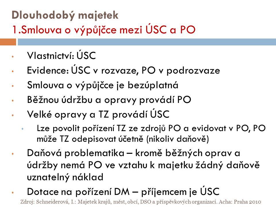 Dlouhodobý majetek 1.Smlouva o výpůjčce mezi ÚSC a PO