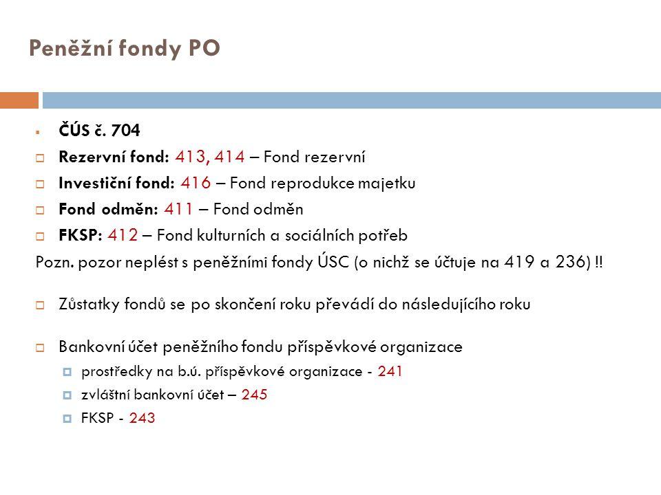 Peněžní fondy PO ČÚS č. 704 Rezervní fond: 413, 414 – Fond rezervní