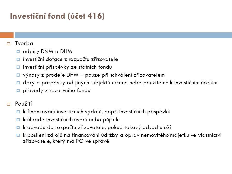 Investiční fond (účet 416)