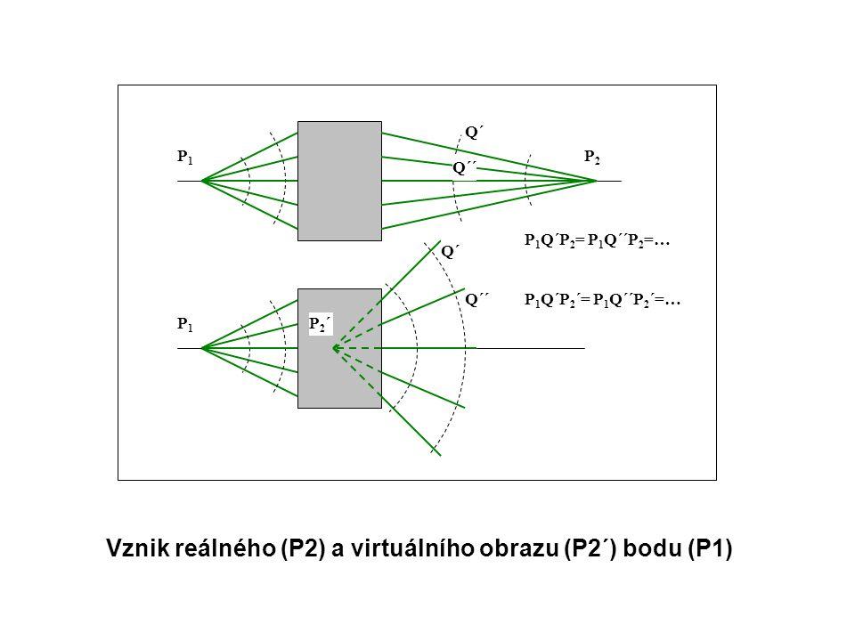 Vznik reálného (P2) a virtuálního obrazu (P2´) bodu (P1)