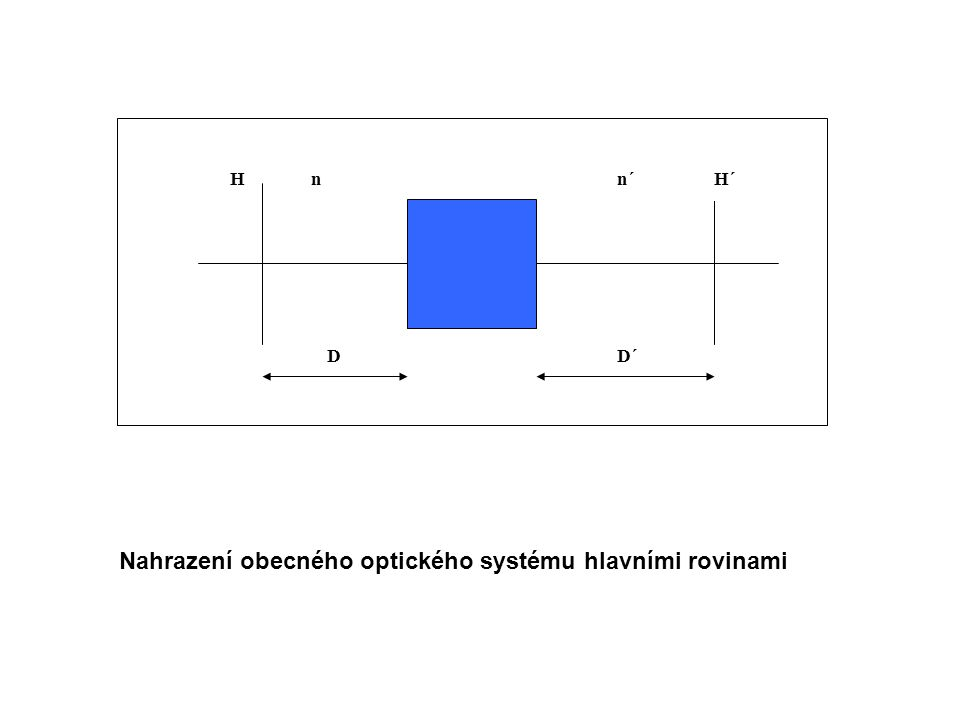Nahrazení obecného optického systému hlavními rovinami